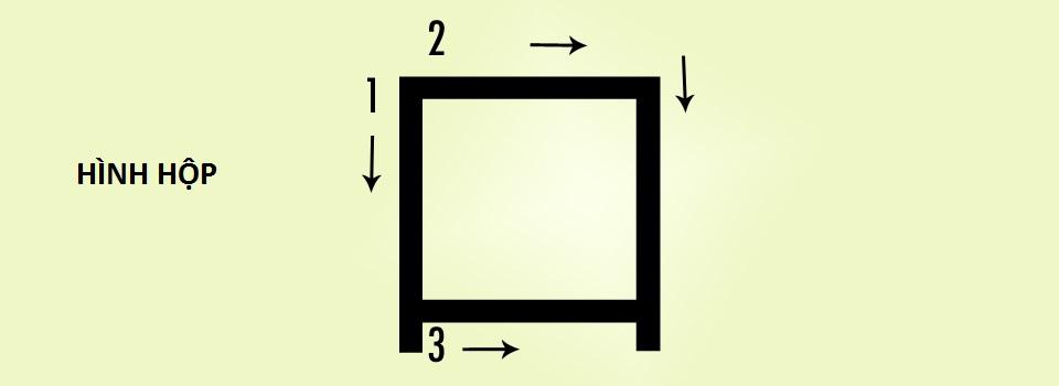 Cách viết Kanji: cách viết hình hộp