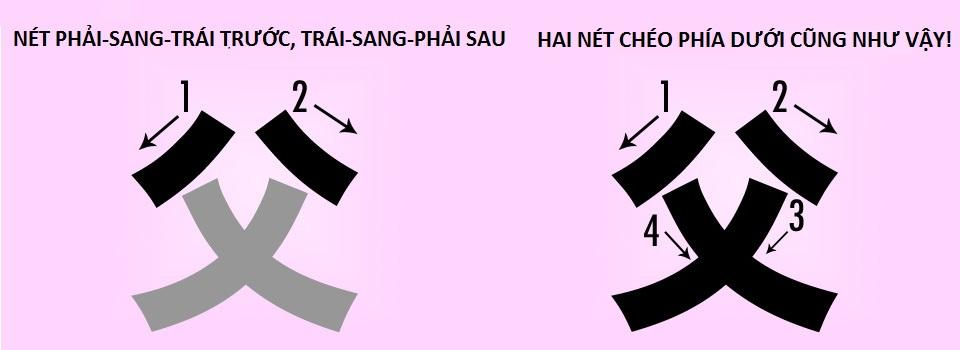 Cách viết Kanji: nét phải - trái trước