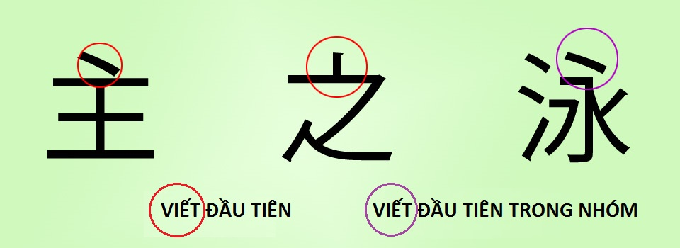 Cách viết Kanji: ngoại lệ - nét phẩy viết đầu tiên