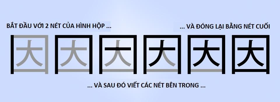 Cách viết Kanji: hình hộp từ ngoài vào trong