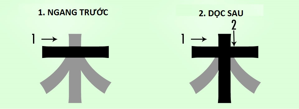 Cách viết Kanji: ngang trước, dọc sau
