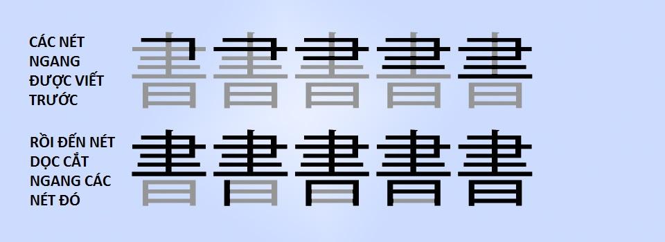Cách viết Kanji: nét dọc cắt ngang viết sau cùng