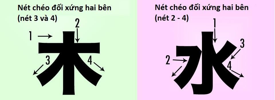 Cách viết Kanji: các nét đối xứng trong một chữ